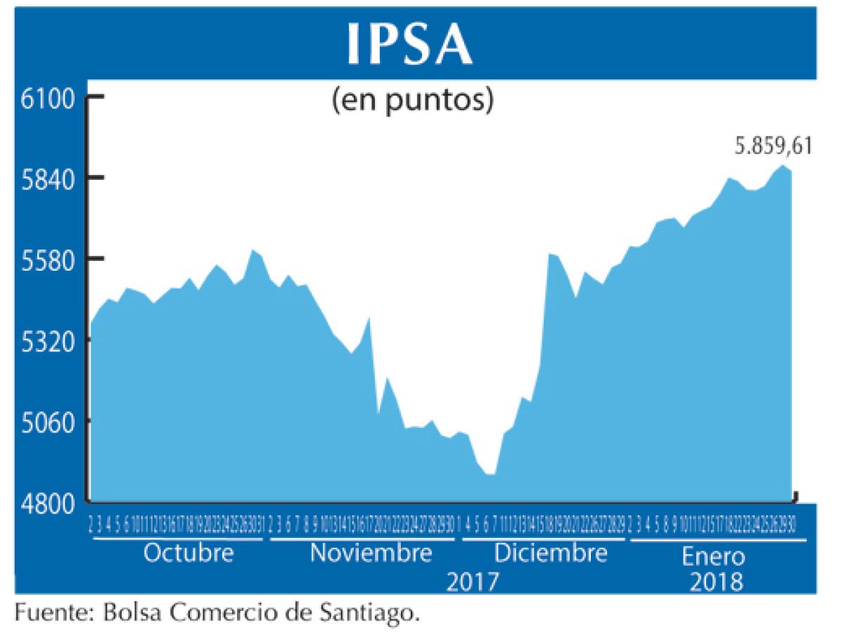 IPSA 30 1