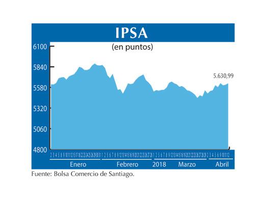 IPSA 12 4